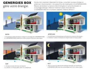 Système d'autoconsommation photovoltaïque pour la Guadeloupe, la Martinique et la Guyane